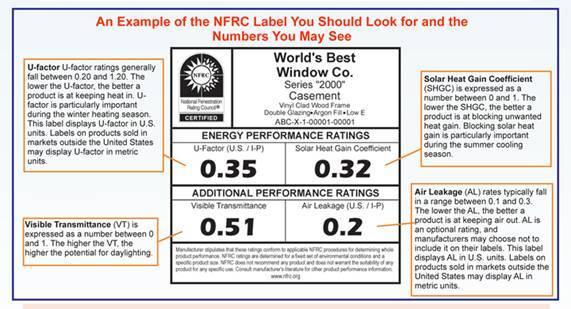 NFRC-Label
