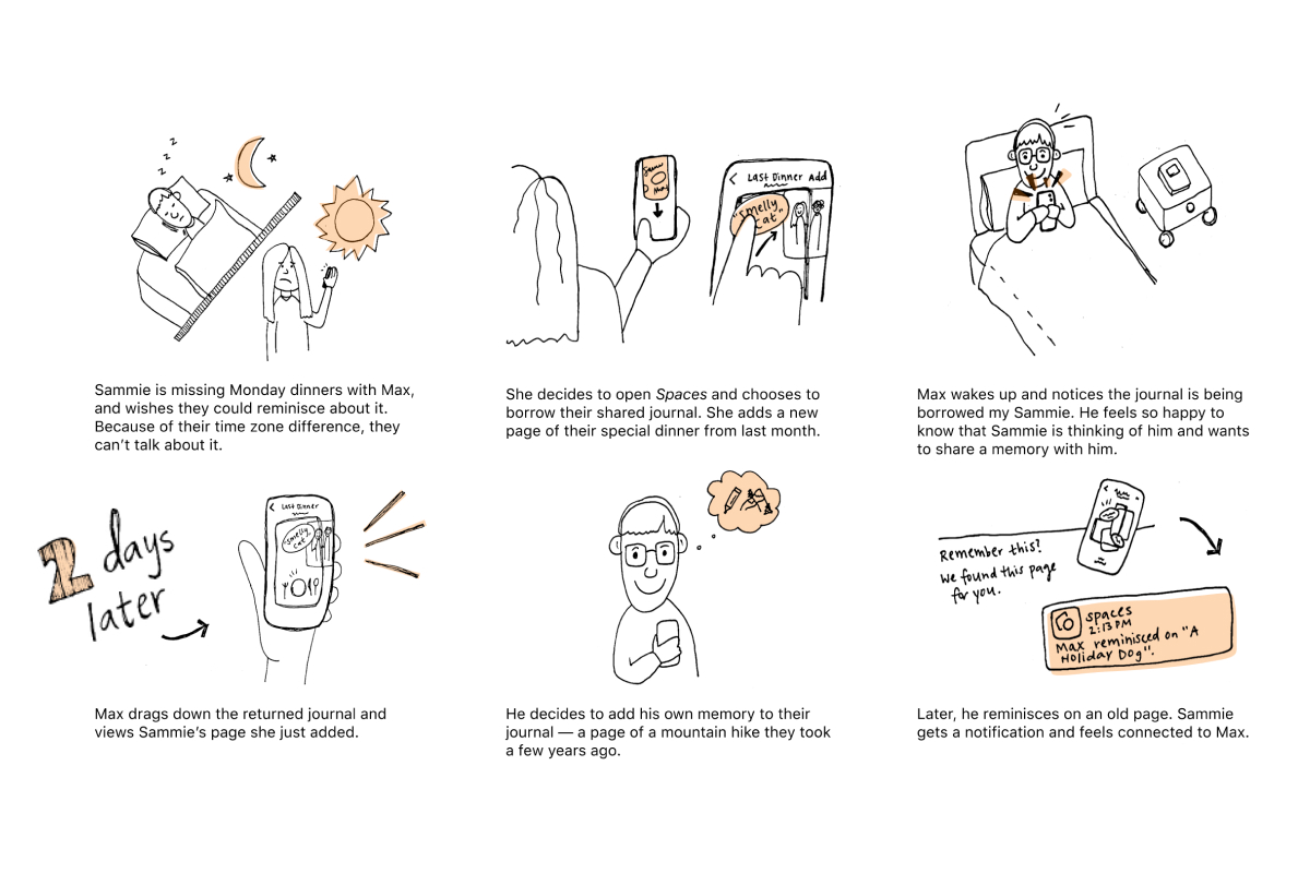 Storyboard showing Sammie and Max asynchronously sharing memories via Spaces app.