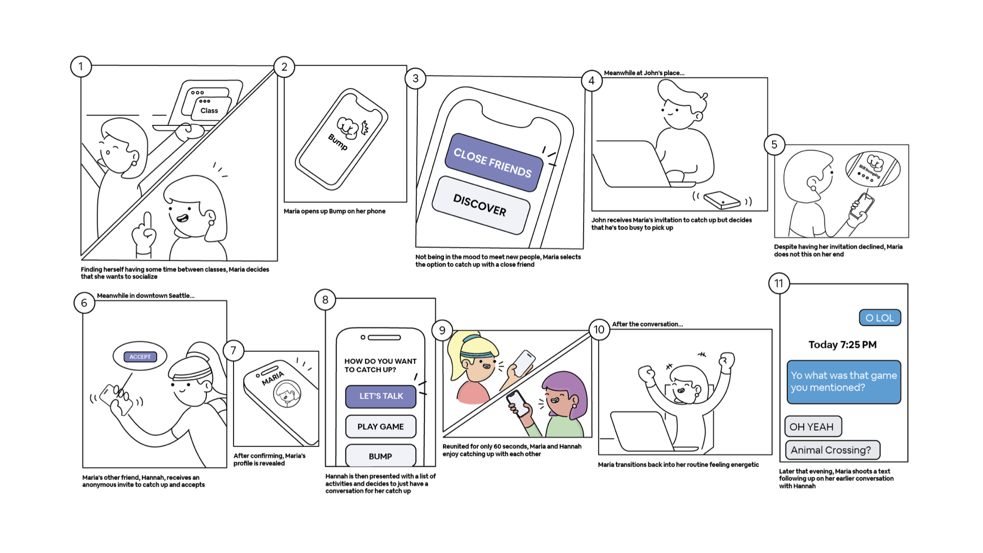 Bump storyboard highlights primary personas Maria and John as they use Bump to connect briefly during their days.