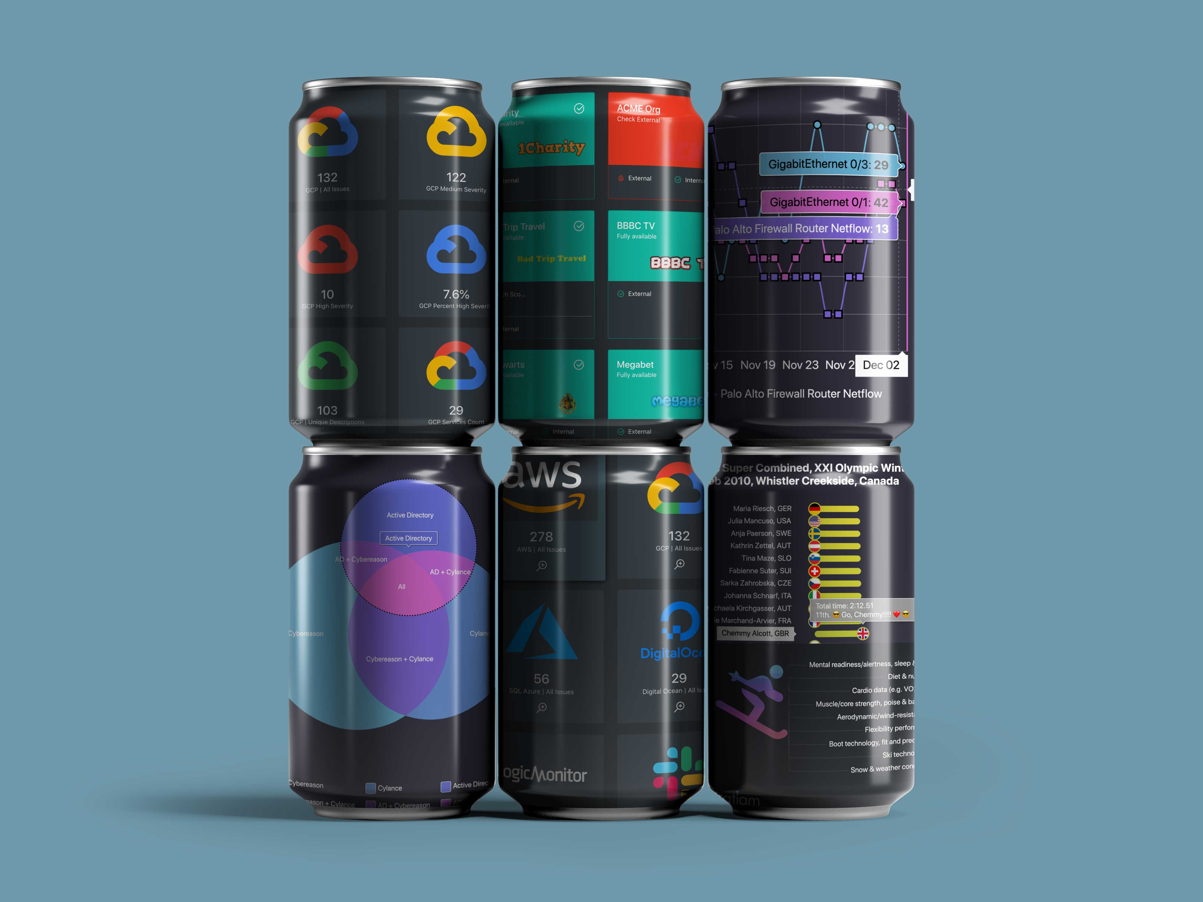 What's pre-canned analytics?