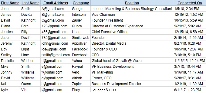 Example of exported data from LinkedIn