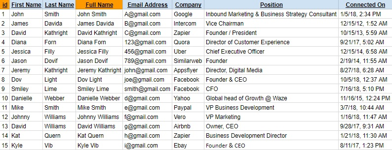 How to enrich LinkedIn data in Google Drive