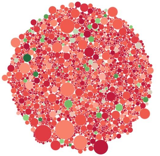 Bubble Chart Example