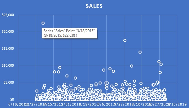 scatter plot chart excel