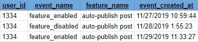 event data example