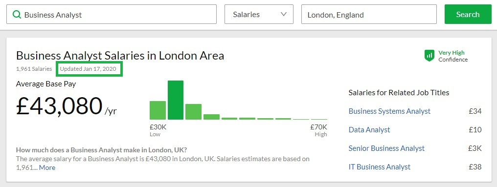 business analyst salaries in London