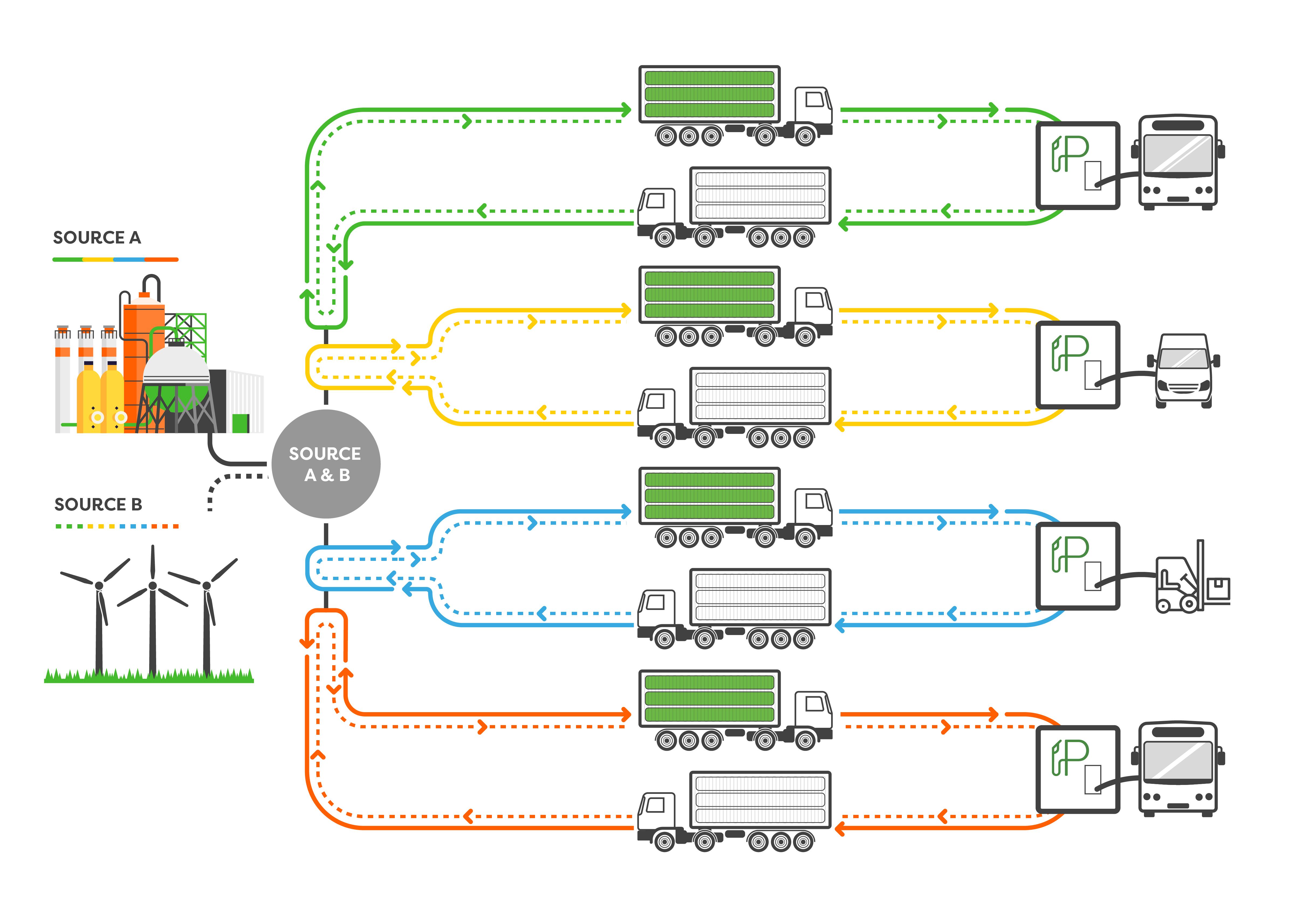 NanoSUN Pioneer HRS Deployment model