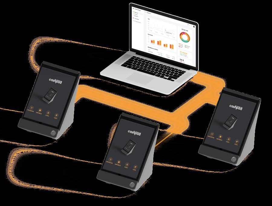 Cashpad Entreprise - Caisse Enregistreuse iPad - Plateforme POS tout-en-un - Équipes et offres spéciales Entreprise - Multi Site - Multi Enseigne - Franchise