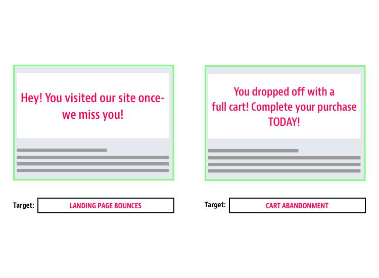 Step-by-Step Retargeting Ads