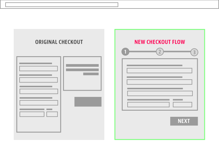 redesigned checkout page