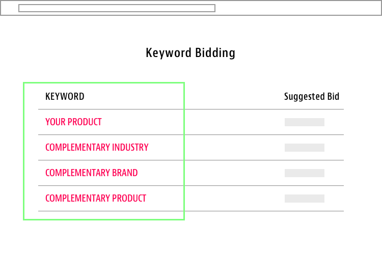 complement keyword audience