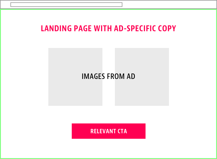 Match Landing Page Messaging To Ad Copy