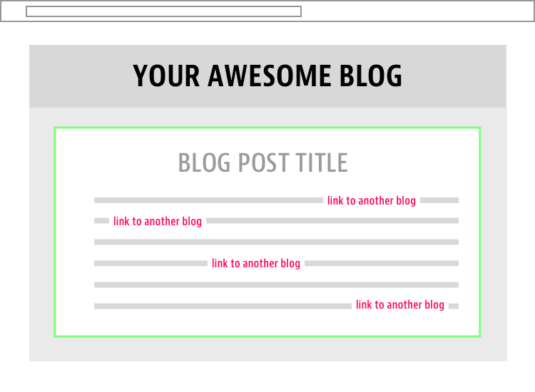 Internally Link Old Post to Newers Ones or Add Related Posts