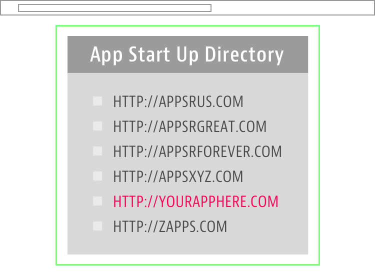 Directory Posting