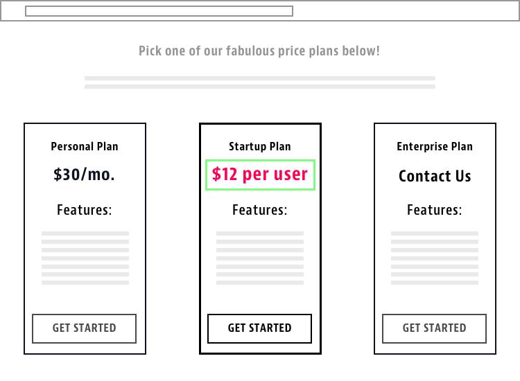 flat per user pricing