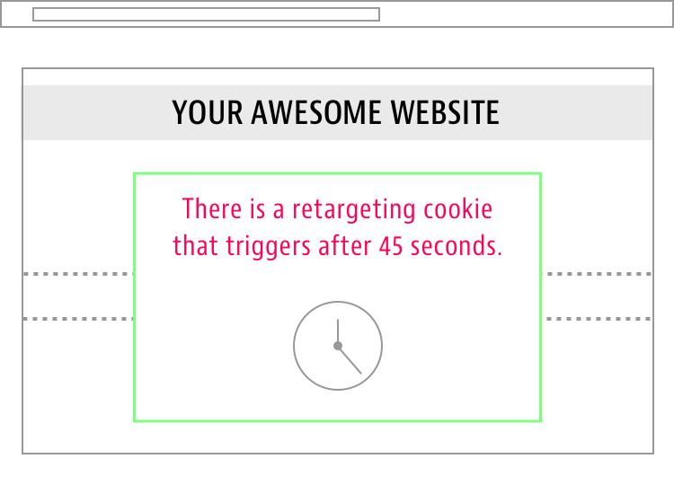 Delayed Retargeting Tracking Pixel/Cookie