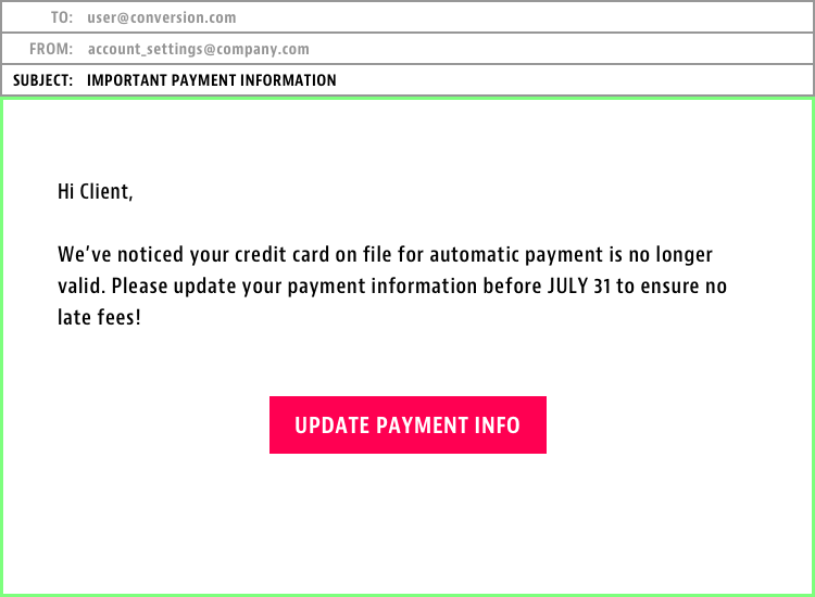 Payment Method Expiration Notices