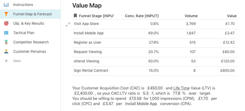 ladder growth blueprint value calculations