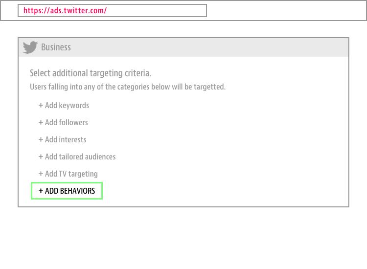 twitter ads - business behavior audience