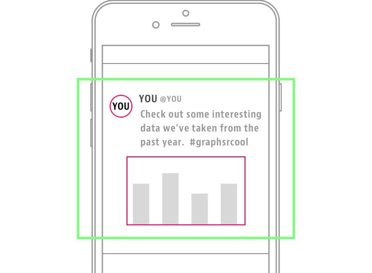 Data Blog Post