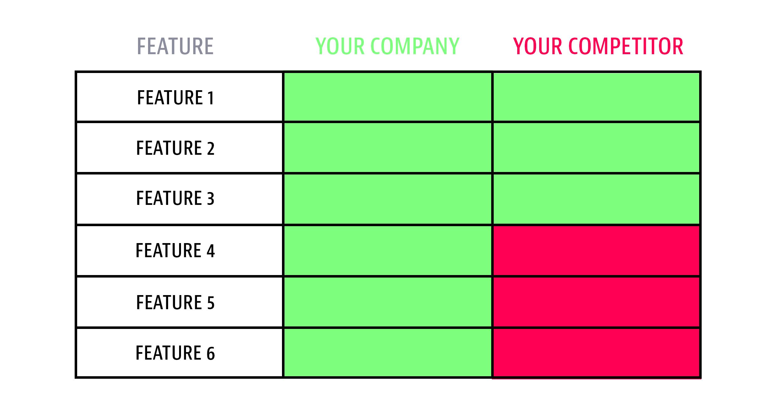you vs competitor landing page