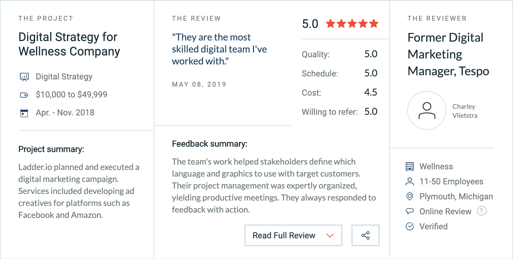 The more positive reviews you score, the better for both the social proof as well as for Clutch itself. It will rank you higher for the services that you provide.