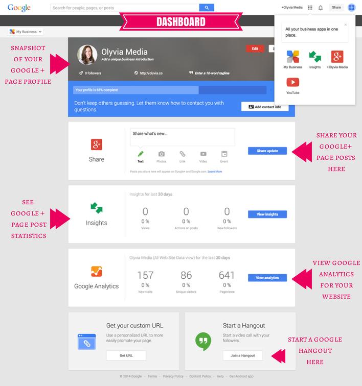 Editing Your Google My Business Profile via Dashboard