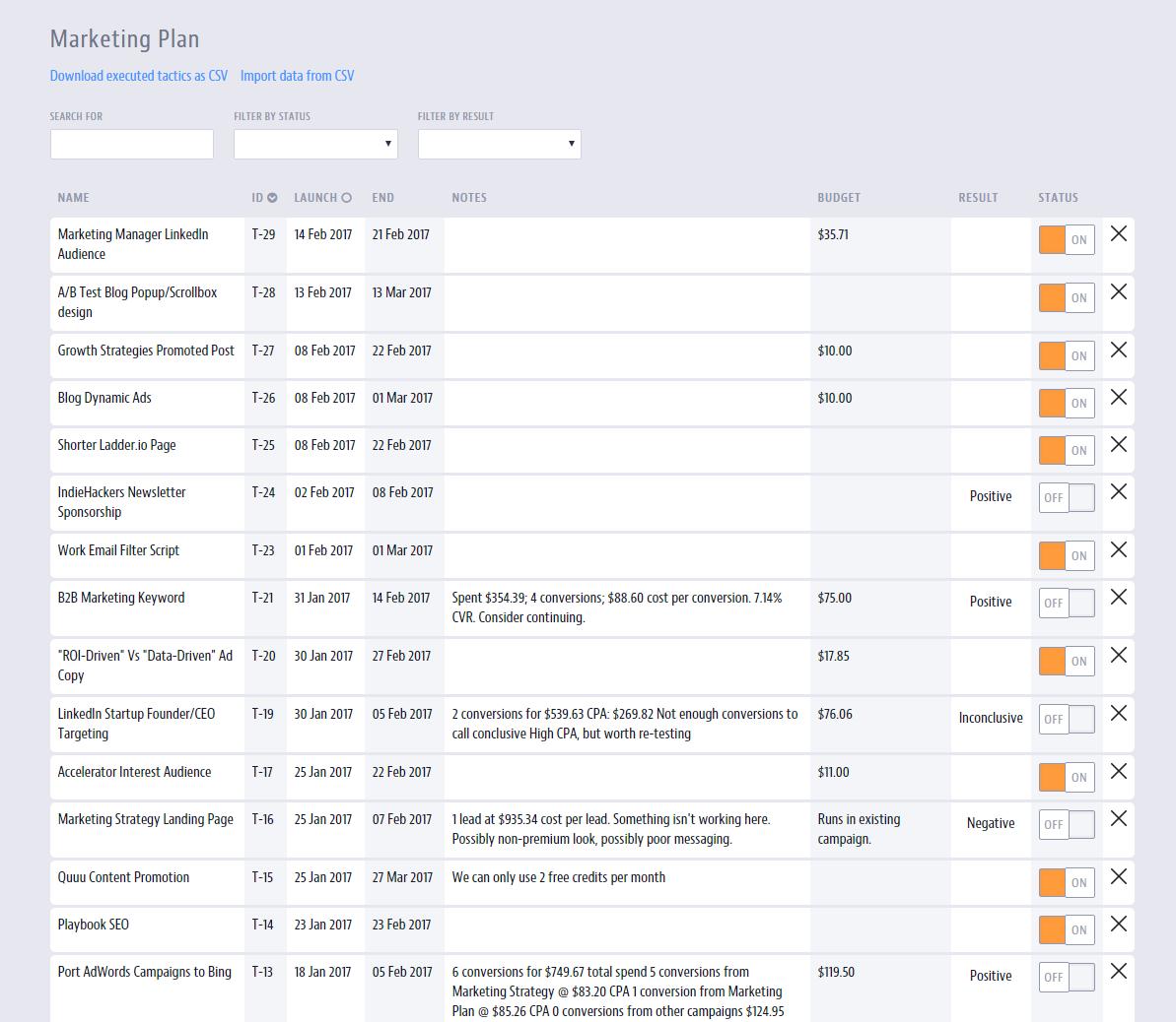 marketing planning tool