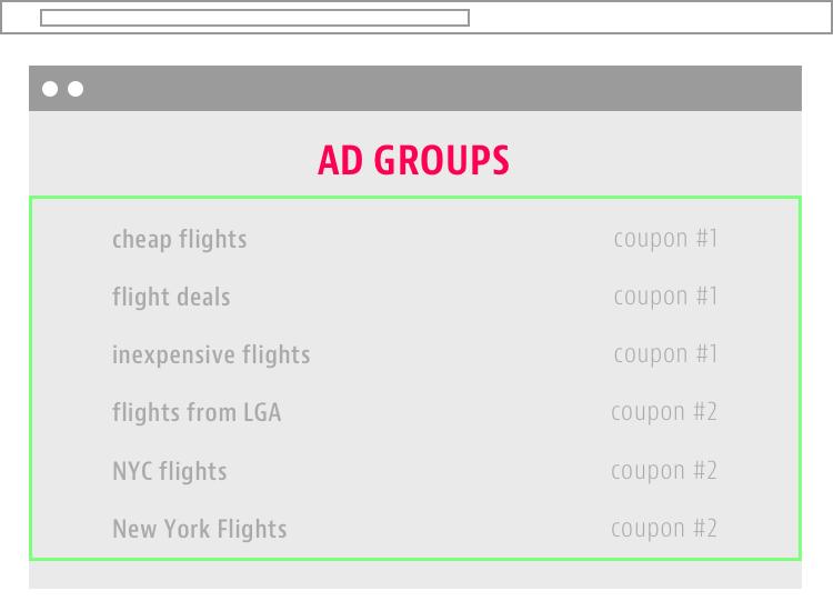 ad groups