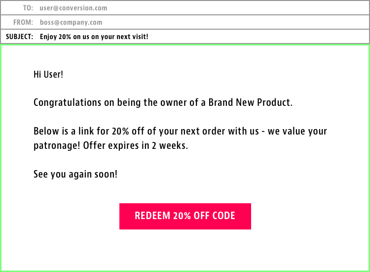 Post-Purchase Discount - Customer Retention Strategy