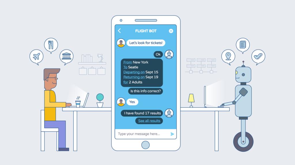 Chatbots for Messenger Apps - Content Distribution
