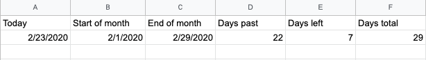 budgeting formula in excel