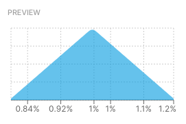 ctr range distribution preview