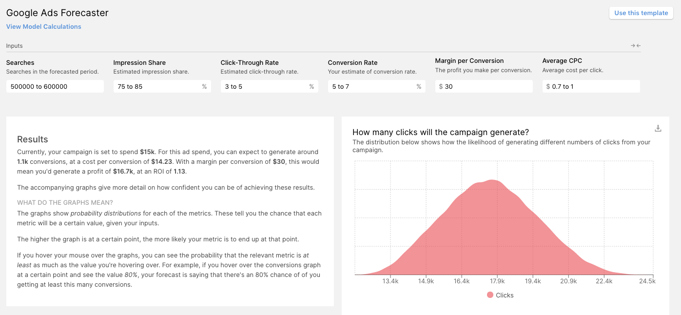 google ads forecaster tool by casual