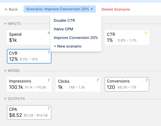 scenario planning on improving conversion by 20%