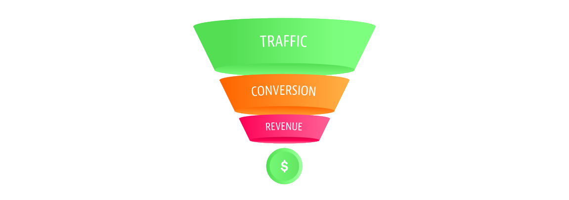 marketing experiments funnel
