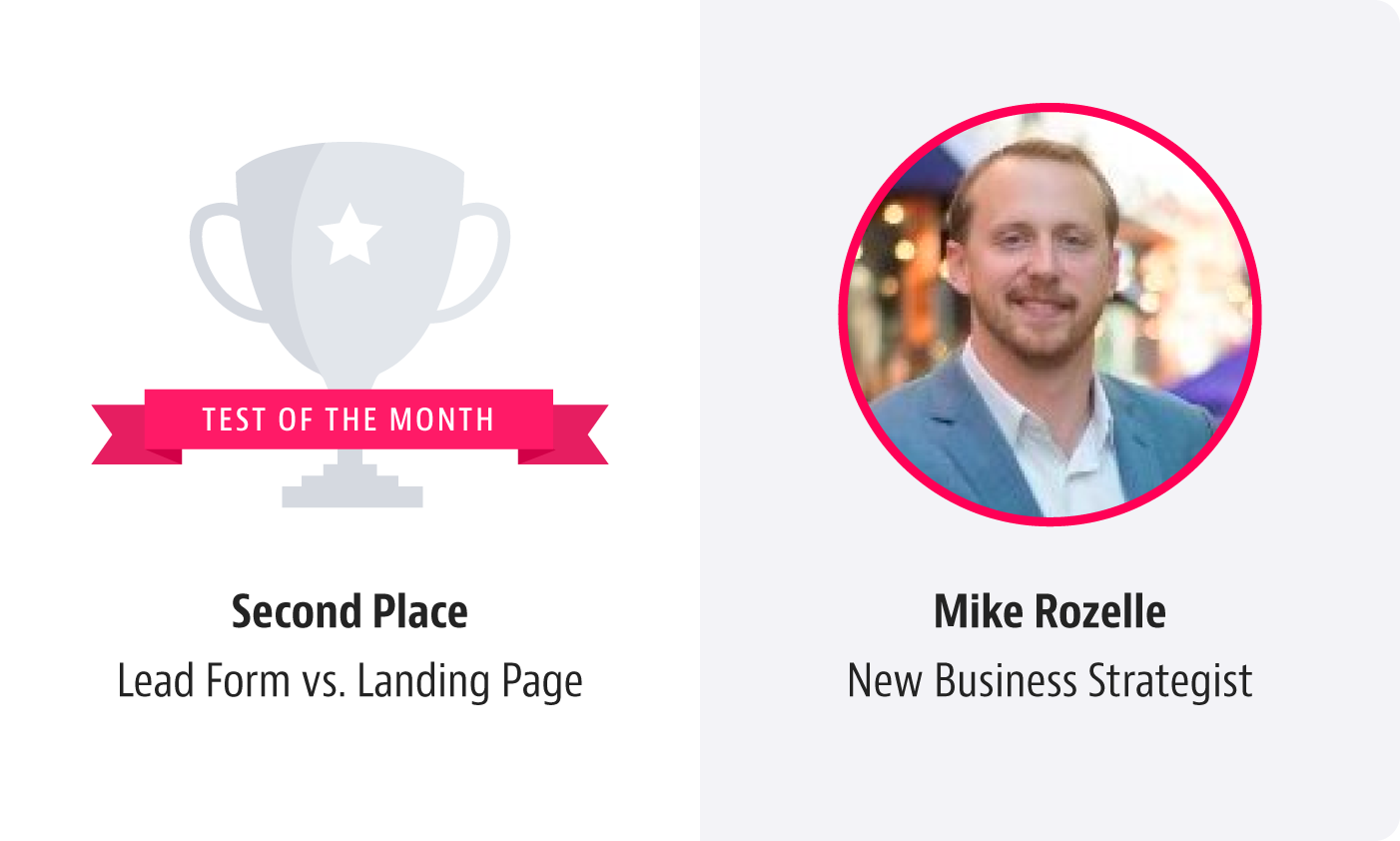 ladder growth test of the month lead form vs landing page mike rozelle