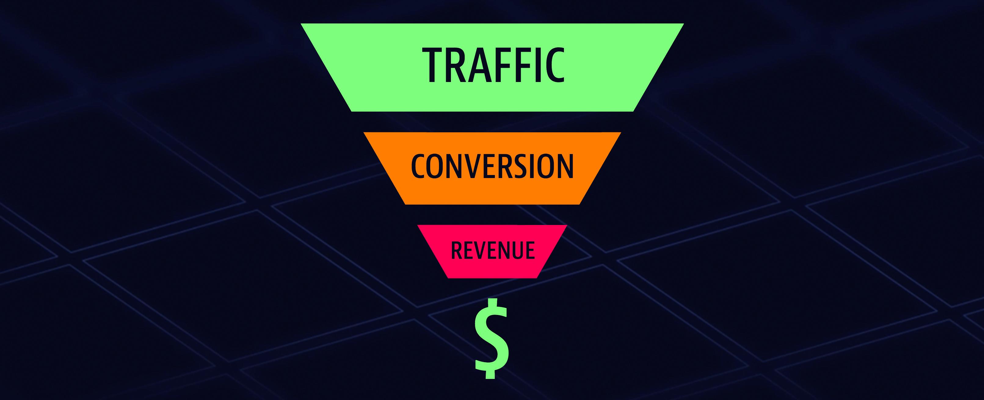 marketing funnel optimizations