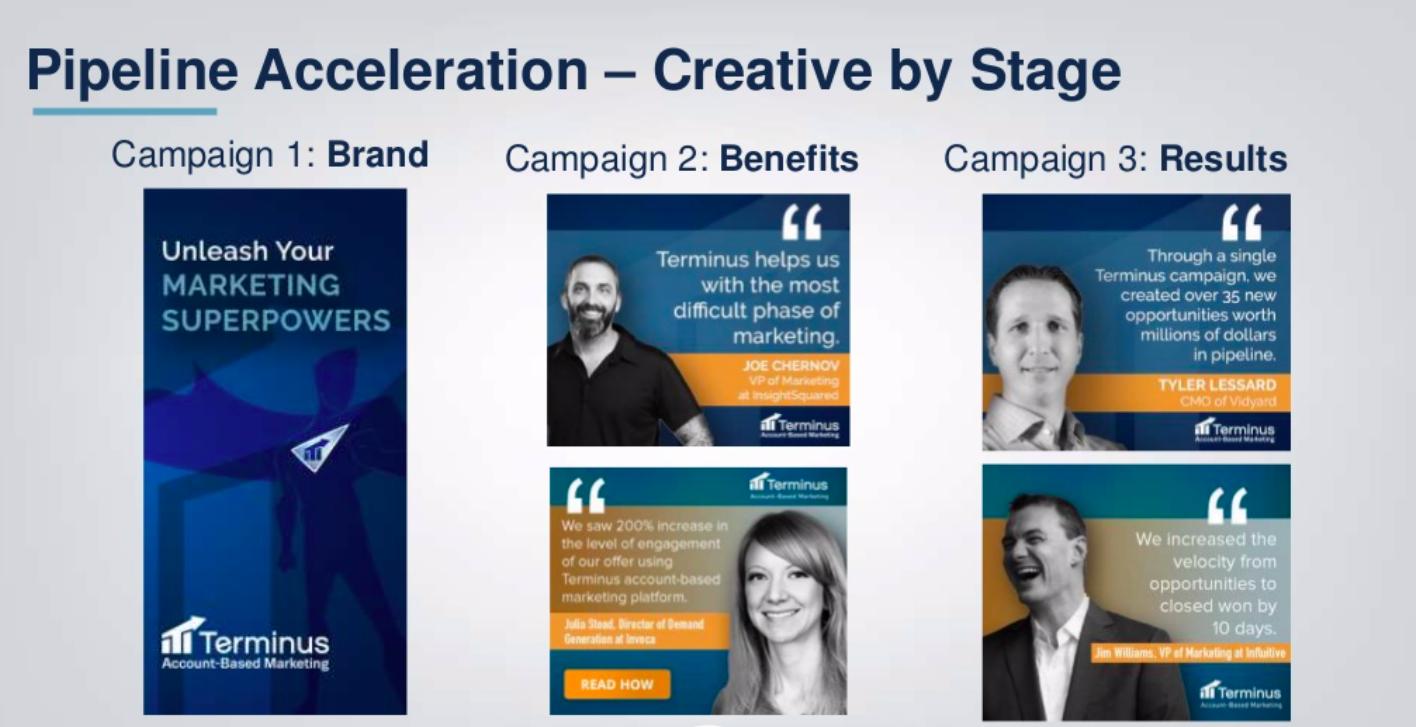 abm ad creative examples