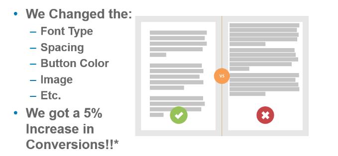 Landing Page Optimization Test