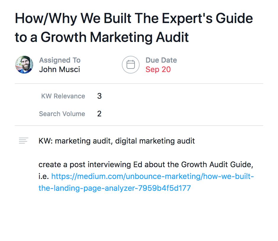 marketing audit task