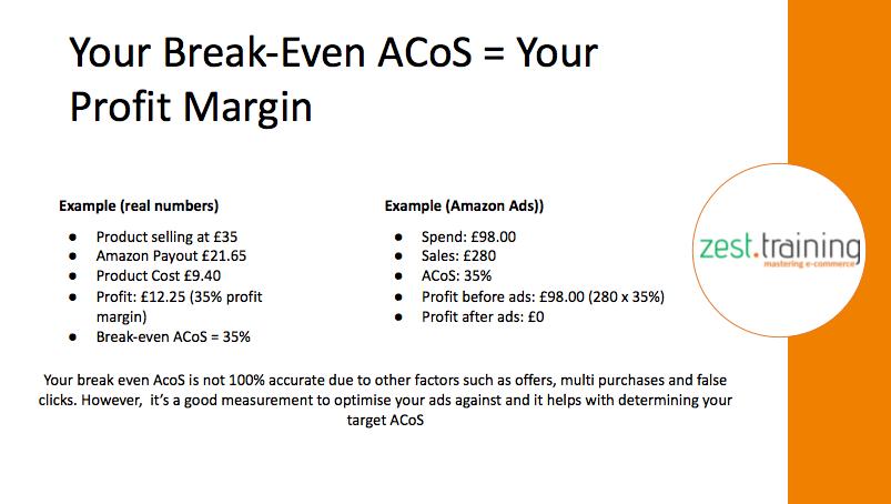 Break-Even ACoS - Profit Margin