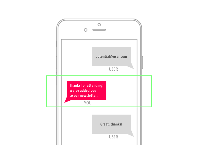 SMS Text Email Opt-Ins
