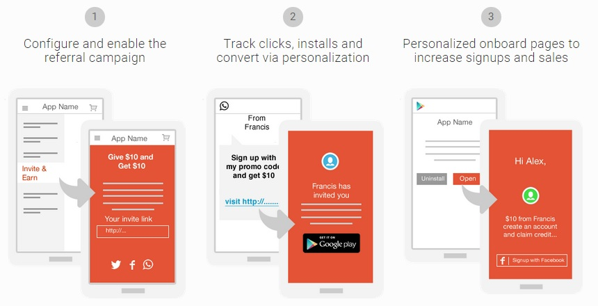 consider using in-app referrals to customize your messaging