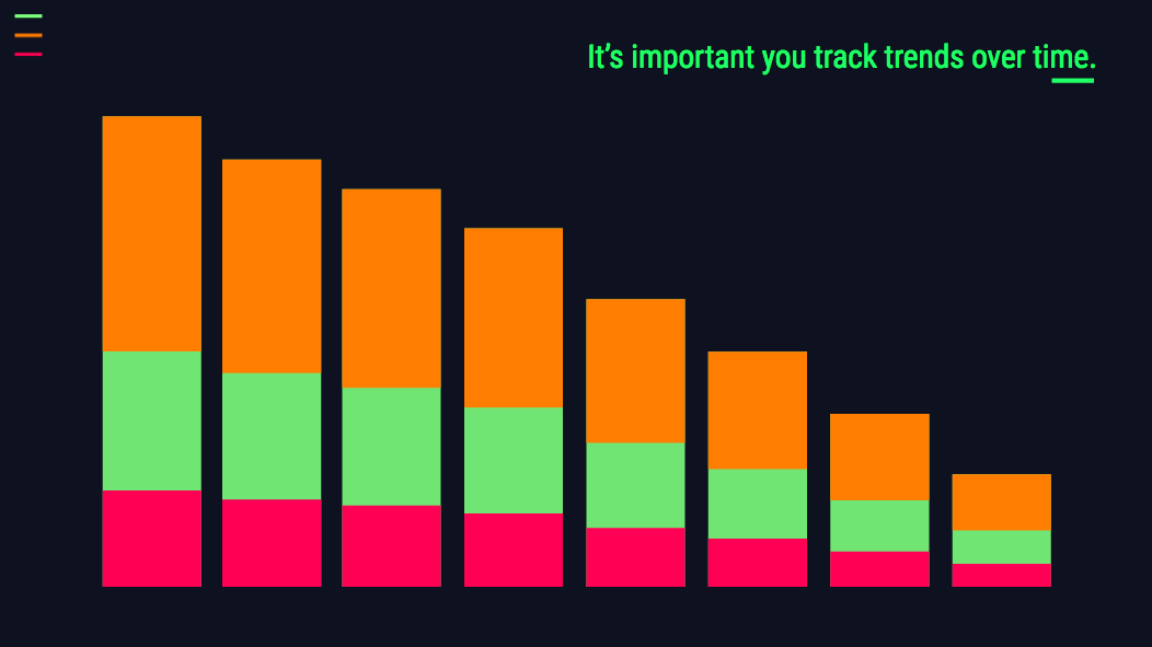 tracking trends
