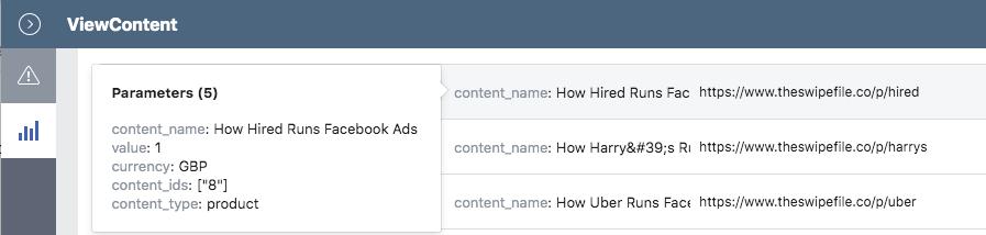 content parameters