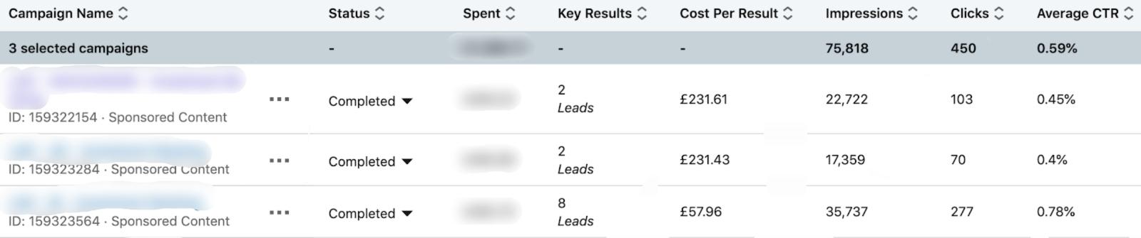 linkedin lead campaign results