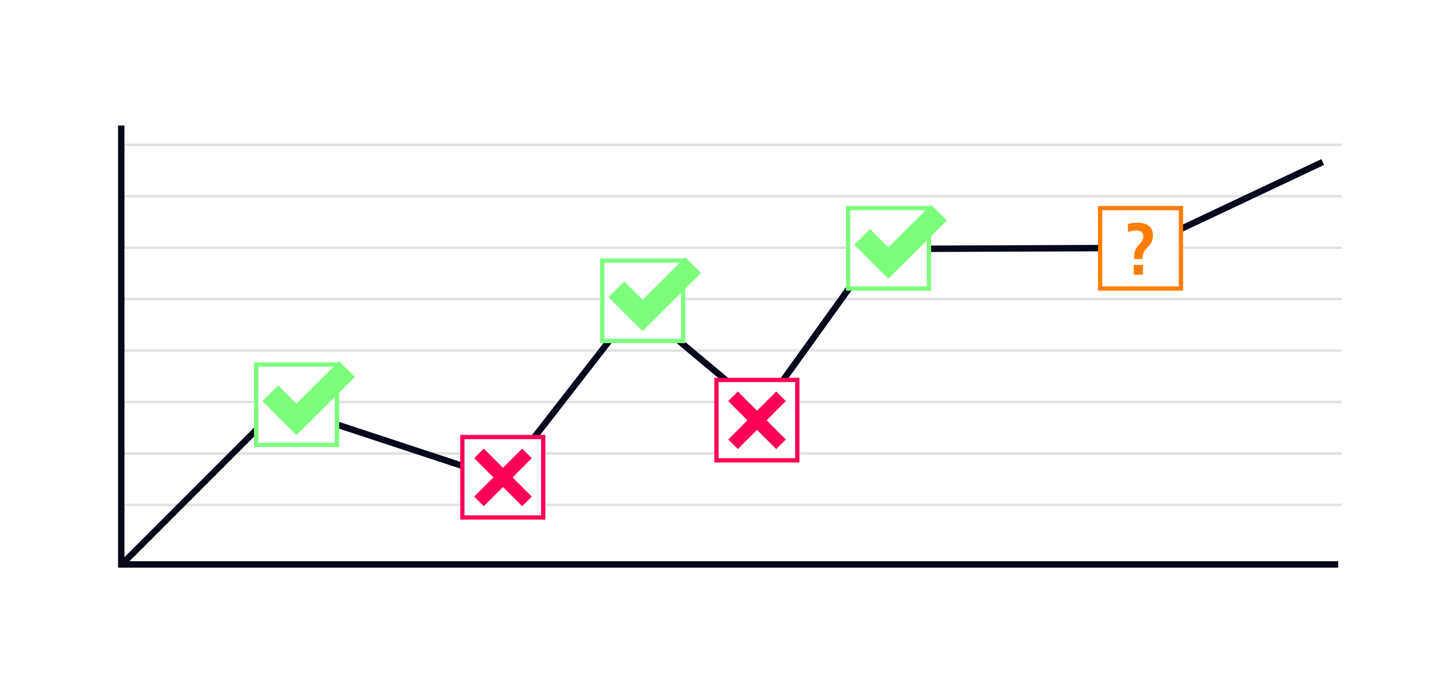 The Marketing Metrics Checklist: 8 Numbers You Need To Check Daily
