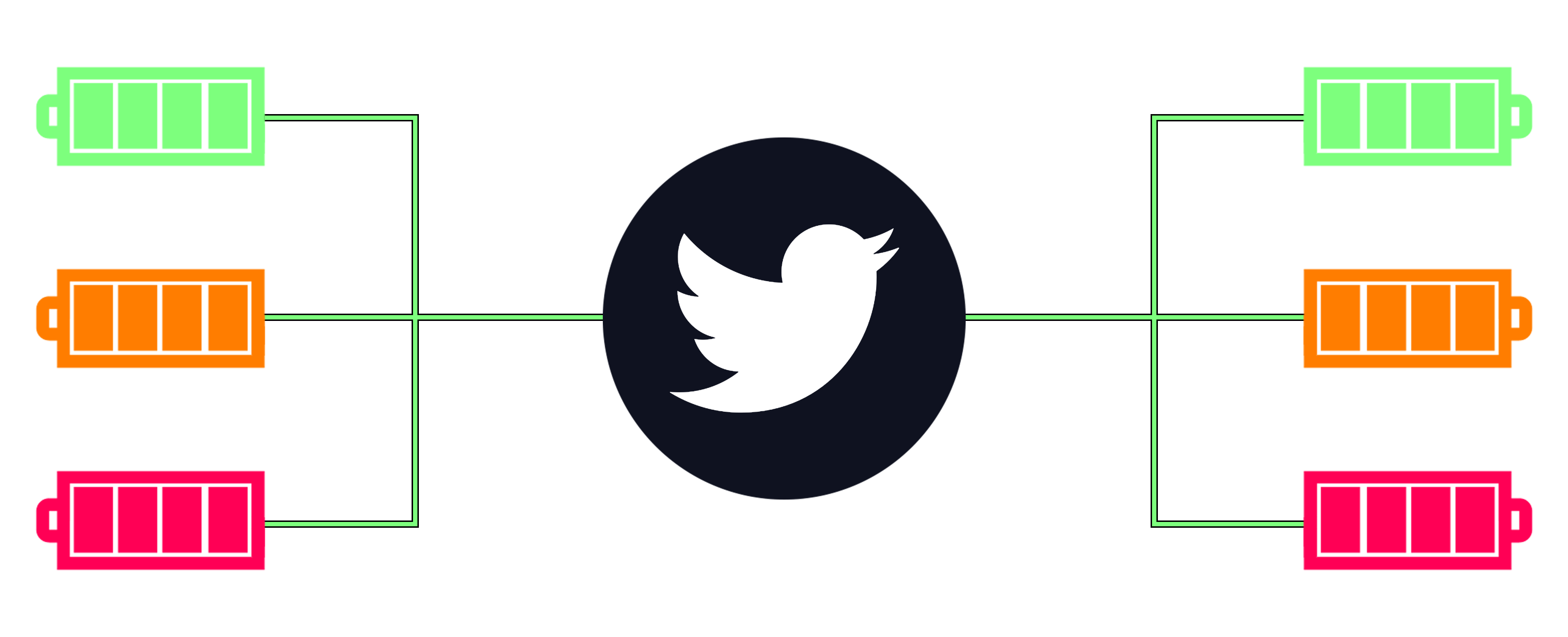 Twitter Ads: 10 Powerful Strategies To Supercharge Growth