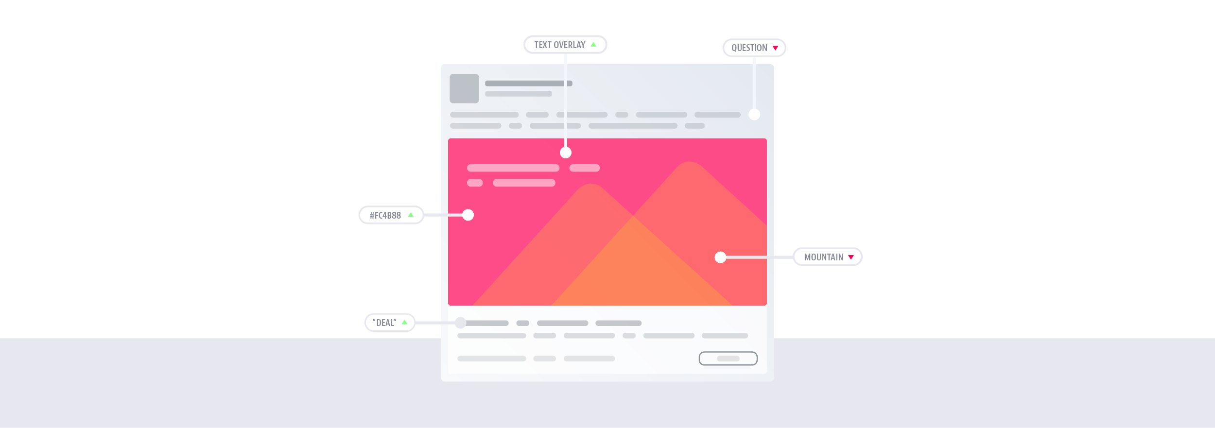 It's What's Inside That Counts: Get Advanced Creative Insights via Spotlight